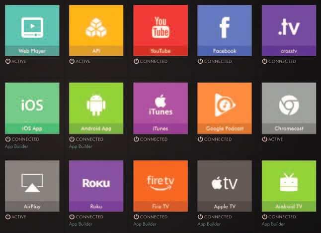 lightcast channels