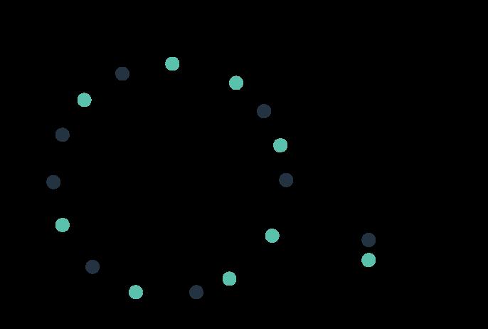 Algorithm Series CDN ring hashing 2