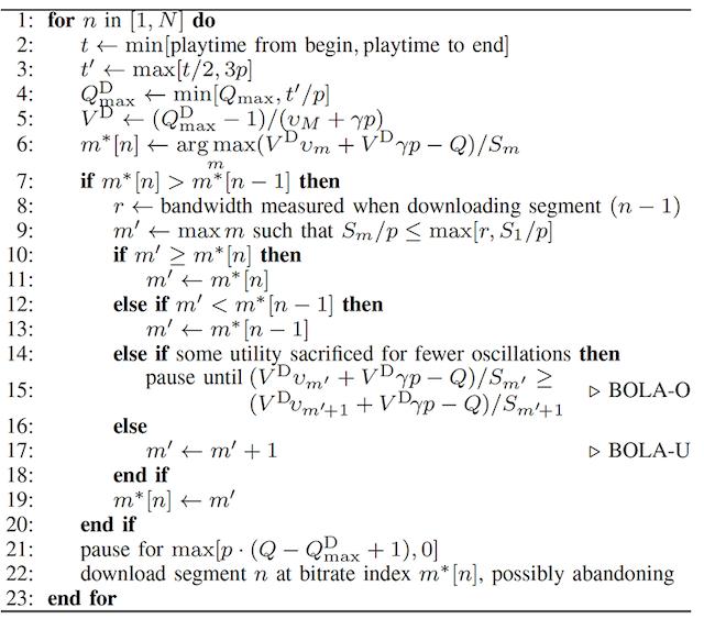 Siglin Player Algorithm Fig2