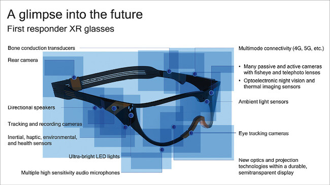 Qualcomm first responder glasses