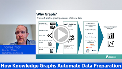 How Knowledge Graphs Automate Data Preparation video clip