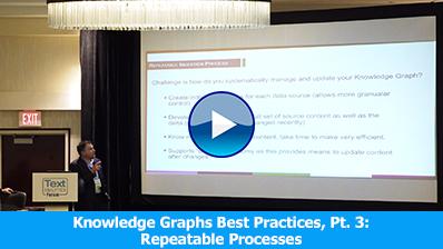 Knowledge Graphs Best Practices, Part 3: Repeatable Processes video clip