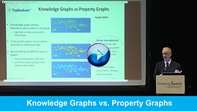Knowledge Graphs vs. Property Graphs