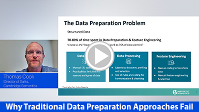 Why Traditional Data Preparation Approaches Fail video clip